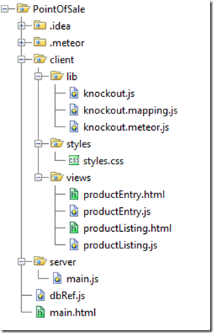 fileStructure