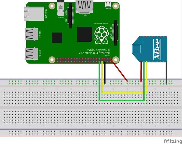 Connecting Xbee To Raspberry Pi Dzone Iot. Wiring. Raspberry Pi Drone Wiring Diagram At Scoala.co