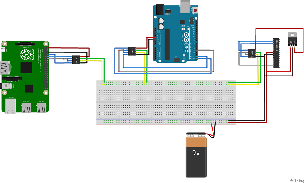 Guide to Arduino and AVR Communications - Provide